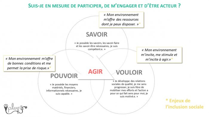 inclusion et engagement