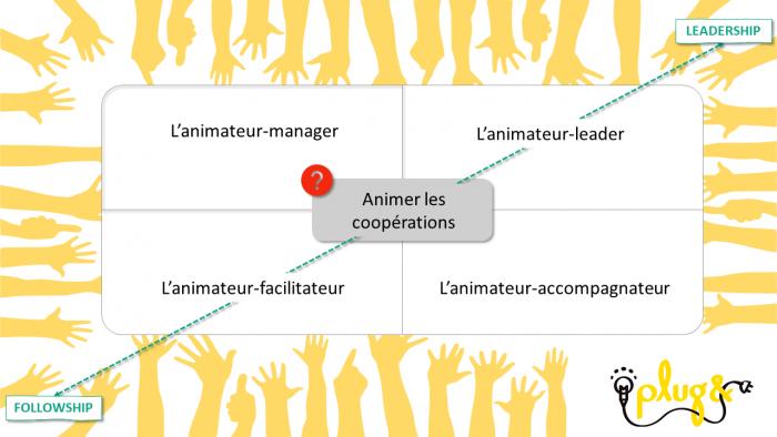 leadership et cooperation